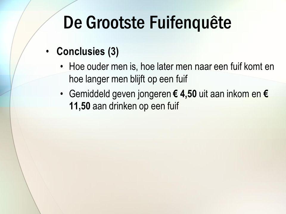De Grootste Fuifenquête Conclusies (3) Hoe ouder men is, hoe later men naar een fuif komt en hoe langer men blijft op een fuif Gemiddeld geven jongeren € 4,50 uit aan inkom en € 11,50 aan drinken op een fuif