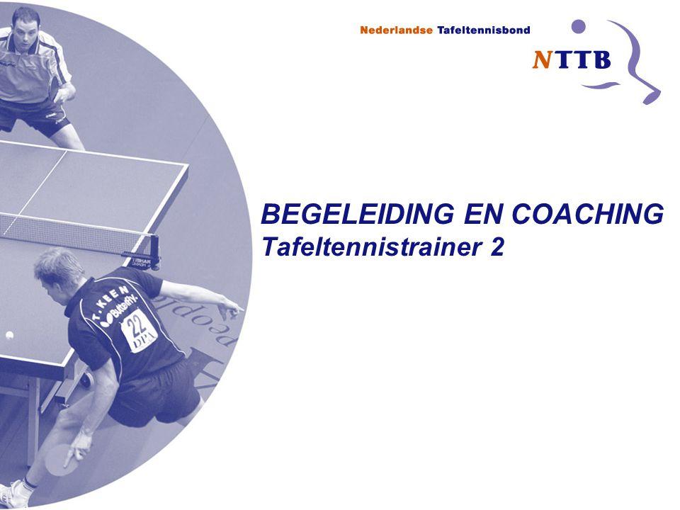 Opleidingen Begeleiden en coachen 1.Begeleiden en coachen.