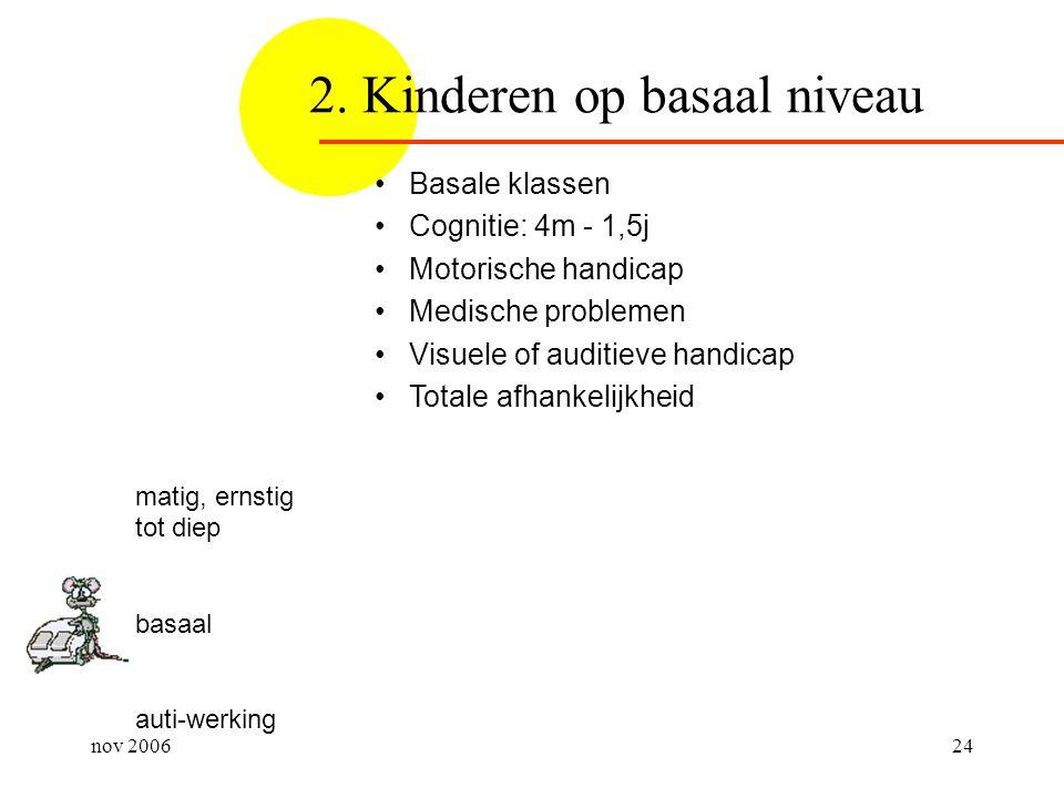 nov 200624 Basale klassen Cognitie: 4m - 1,5j Motorische handicap Medische problemen Visuele of auditieve handicap Totale afhankelijkheid 2.