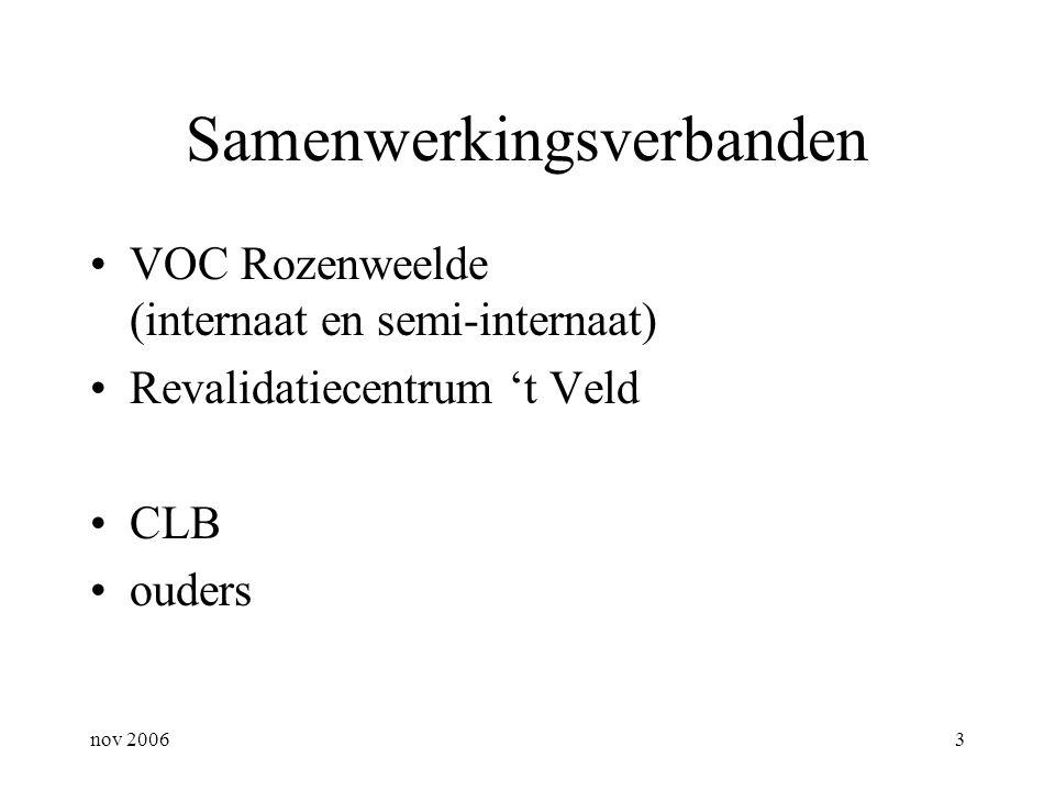 nov 20063 Samenwerkingsverbanden VOC Rozenweelde (internaat en semi-internaat) Revalidatiecentrum 't Veld CLB ouders
