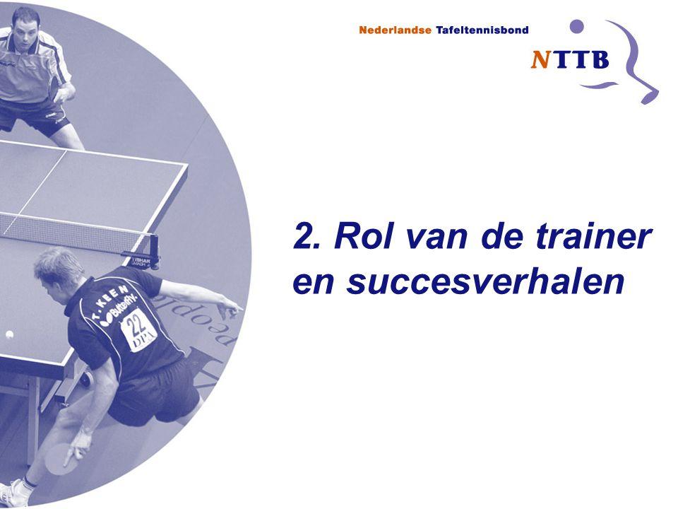 2. Rol van de trainer en succesverhalen