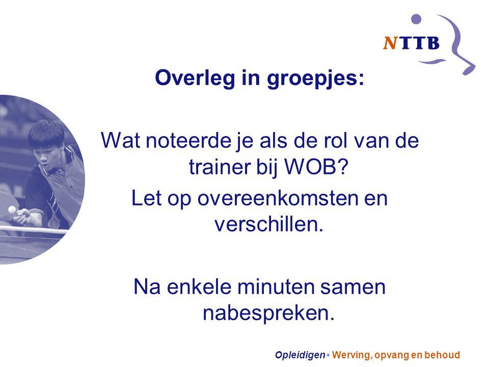 Opleidigen Werving, opvang en behoud Overleg in groepjes: Wat noteerde je als de rol van de trainer bij WOB.