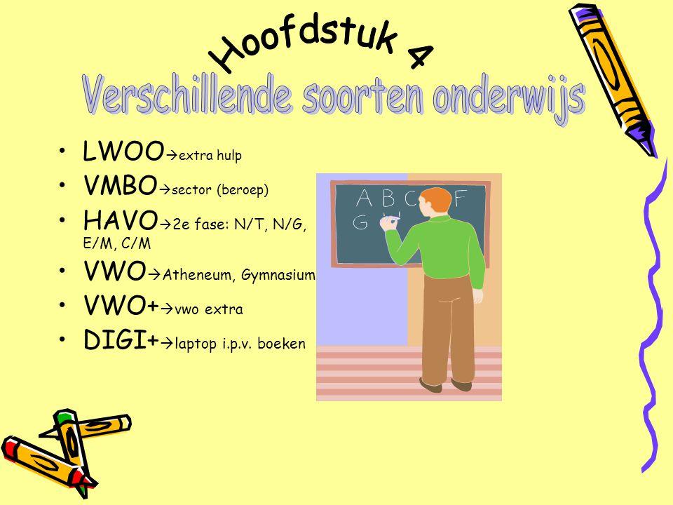 LWOO  extra hulp VMBO  sector (beroep) HAVO  2e fase: N/T, N/G, E/M, C/M VWO  Atheneum, Gymnasium VWO+  vwo extra DIGI+  laptop i.p.v.