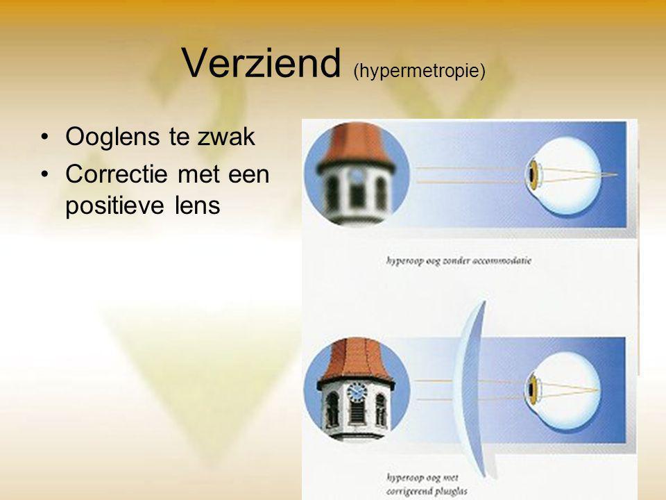 Verziend (hypermetropie) Ooglens te zwak Correctie met een positieve lens