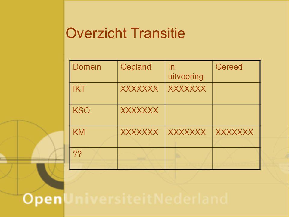 Overzicht Transitie DomeinGeplandIn uitvoering Gereed IKTXXXXXXX KSOXXXXXXX KMXXXXXXX