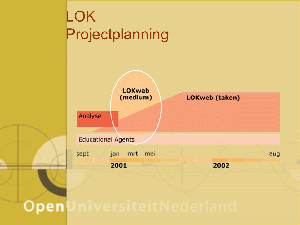 LOK Projectplanning
