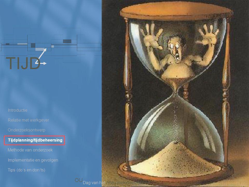 Introductie Relatie met werkgever Onderzoeksontwerp Tijdplanning/tijdbeheersing Methode van onderzoek Implementatie en gevolgen Tips (do's en don'ts) OU Dag van het Afstudeeronderzoek TIJD