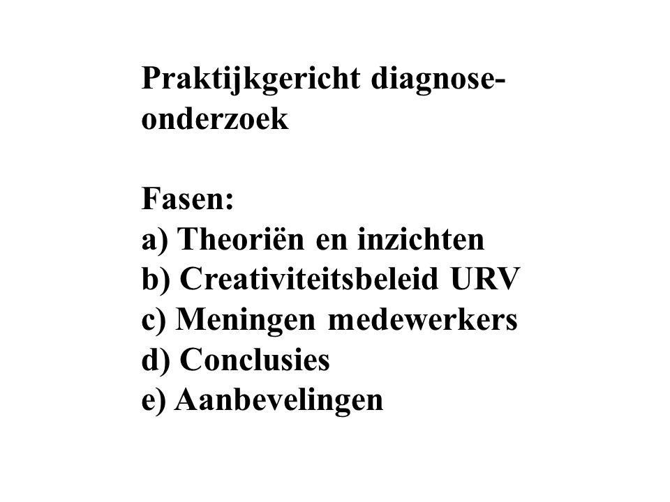 Praktijkgericht diagnose- onderzoek Fasen: a) Theoriën en inzichten b) Creativiteitsbeleid URV c) Meningen medewerkers d) Conclusies e) Aanbevelingen