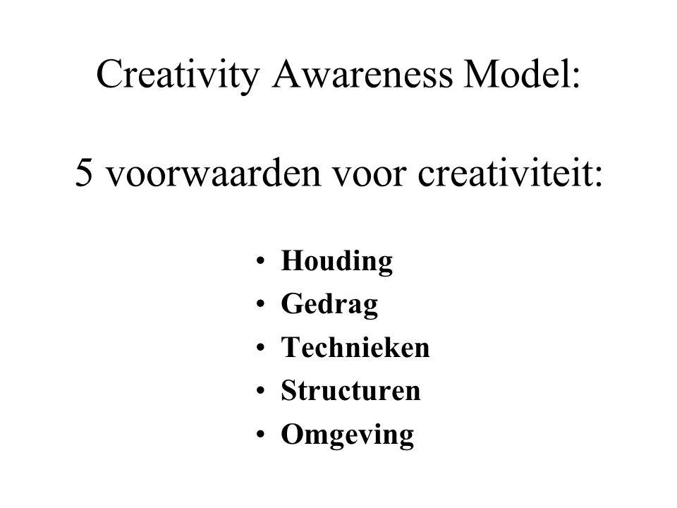 Creativity Awareness Model: 5 voorwaarden voor creativiteit: Houding Gedrag Technieken Structuren Omgeving