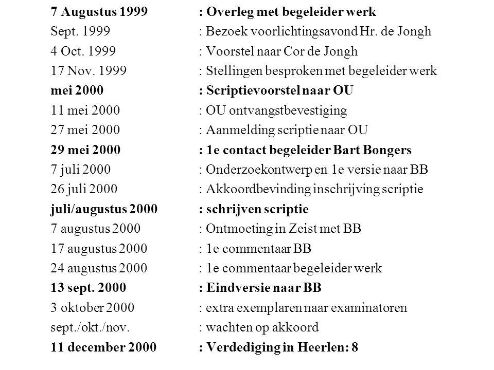 7 Augustus 1999: Overleg met begeleider werk Sept. 1999: Bezoek voorlichtingsavond Hr. de Jongh 4 Oct. 1999: Voorstel naar Cor de Jongh 17 Nov. 1999: