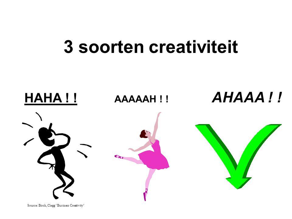 3 soorten creativiteit HAHA ! ! AAAAAH ! ! AHAAA ! ! Source: Birch, Clegg