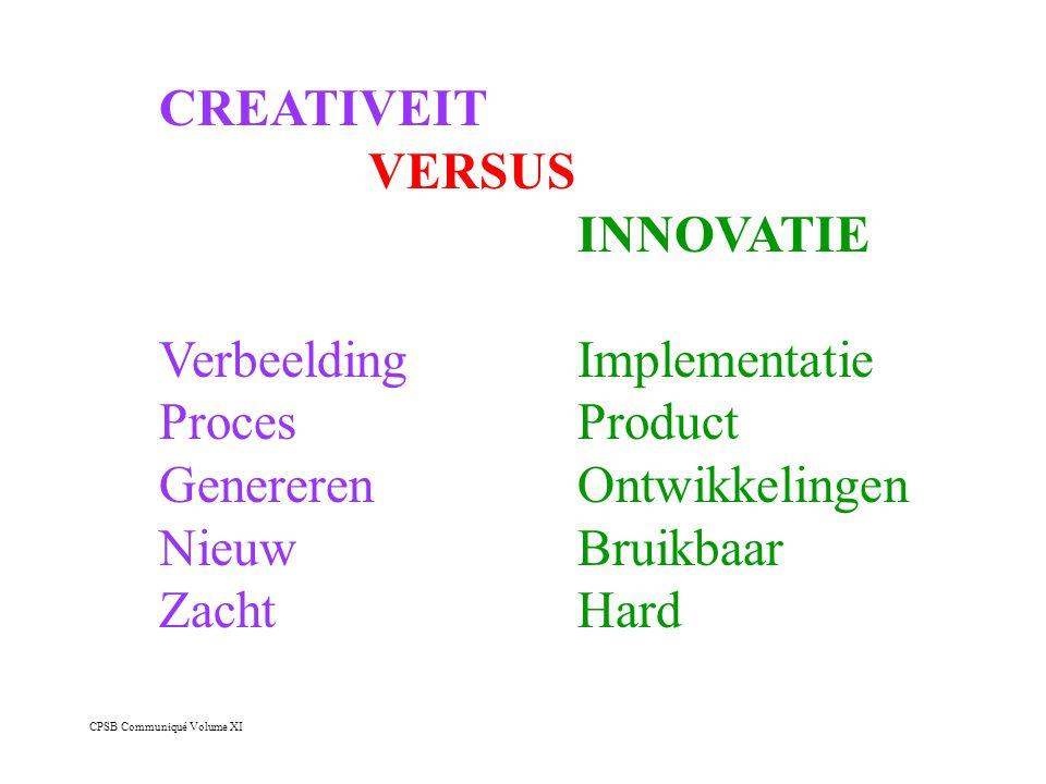 CREATIVEIT VERSUS INNOVATIE Verbeelding Implementatie Proces Product Genereren Ontwikkelingen Nieuw Bruikbaar Zacht Hard CPSB Communiqué Volume XI