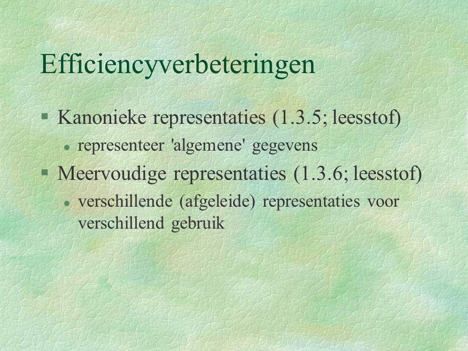Efficiencyverbeteringen §Kanonieke representaties (1.3.5; leesstof) l representeer algemene gegevens §Meervoudige representaties (1.3.6; leesstof) l verschillende (afgeleide) representaties voor verschillend gebruik