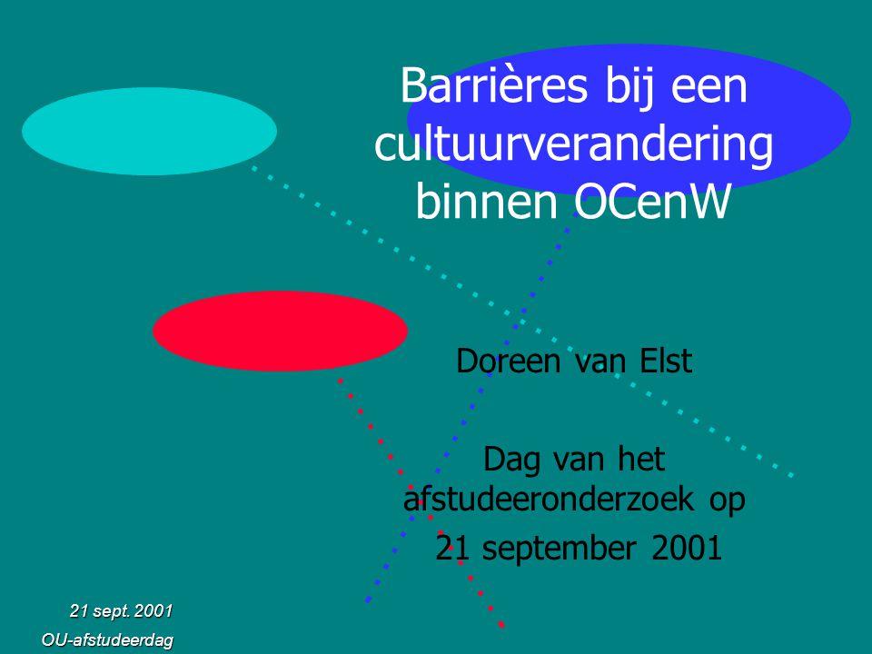 21 sept. 2001 OU-afstudeerdag Barrières bij een cultuurverandering binnen OCenW Doreen van Elst Dag van het afstudeeronderzoek op 21 september 2001