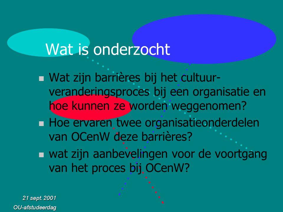 21 sept. 2001 OU-afstudeerdag Wat is onderzocht n Wat zijn barrières bij het cultuur- veranderingsproces bij een organisatie en hoe kunnen ze worden w