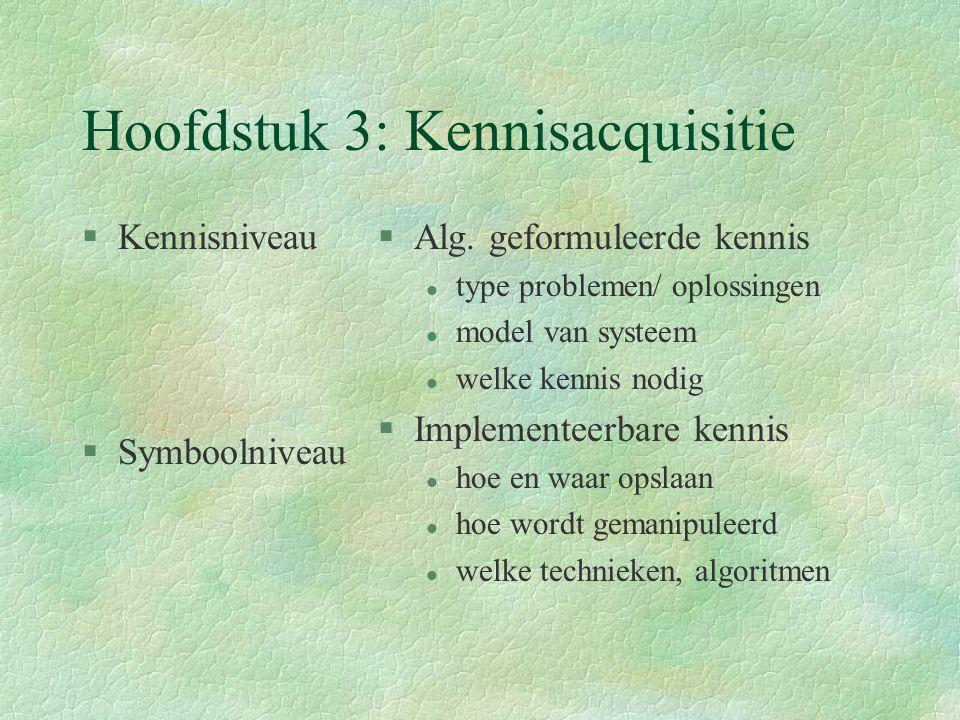 Hoofdstuk 3: Kennisacquisitie §Kennisniveau §Symboolniveau §Alg.