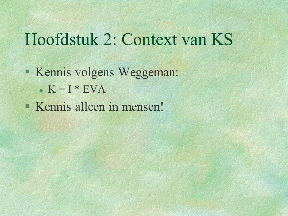 Hoofdstuk 2: Context van KS §Kennis volgens Weggeman: l K = I * EVA §Kennis alleen in mensen!