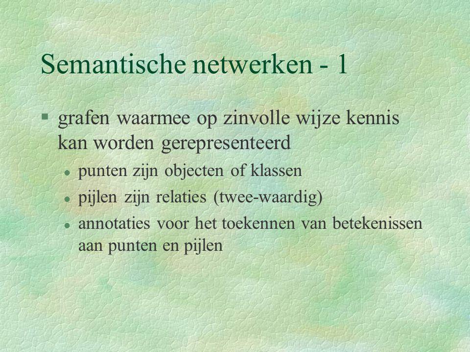 Semantische netwerken - 1 §grafen waarmee op zinvolle wijze kennis kan worden gerepresenteerd l punten zijn objecten of klassen l pijlen zijn relaties (twee-waardig) l annotaties voor het toekennen van betekenissen aan punten en pijlen