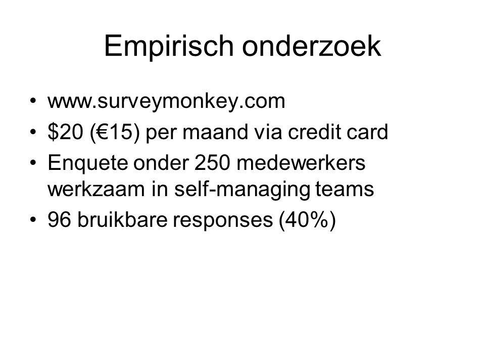 Empirisch onderzoek www.surveymonkey.com $20 (€15) per maand via credit card Enquete onder 250 medewerkers werkzaam in self-managing teams 96 bruikbare responses (40%)