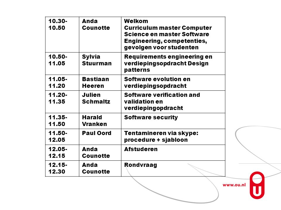 10.30- 10.50 Anda Counotte Welkom Curriculum master Computer Science en master Software Engineering, competenties, gevolgen voor studenten 10.50- 11.05 Sylvia Stuurman Requirements engineering en verdiepingsopdracht Design patterns 11.05- 11.20 Bastiaan Heeren Software evolution en verdiepingsopdracht 11.20- 11.35 Julien Schmaltz Software verification and validation en verdiepingopdracht 11.35- 11.50 Harald Vranken Software security 11.50- 12.05 Paul OordTentamineren via skype: procedure + sjabloon 12.05- 12.15 Anda Counotte Afstuderen 12.15- 12.30 Anda Counotte Rondvraag