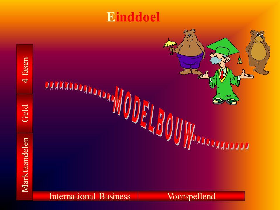 Einddoel International BusinessVoorspellend Marktaandelen 4 fasen Geld
