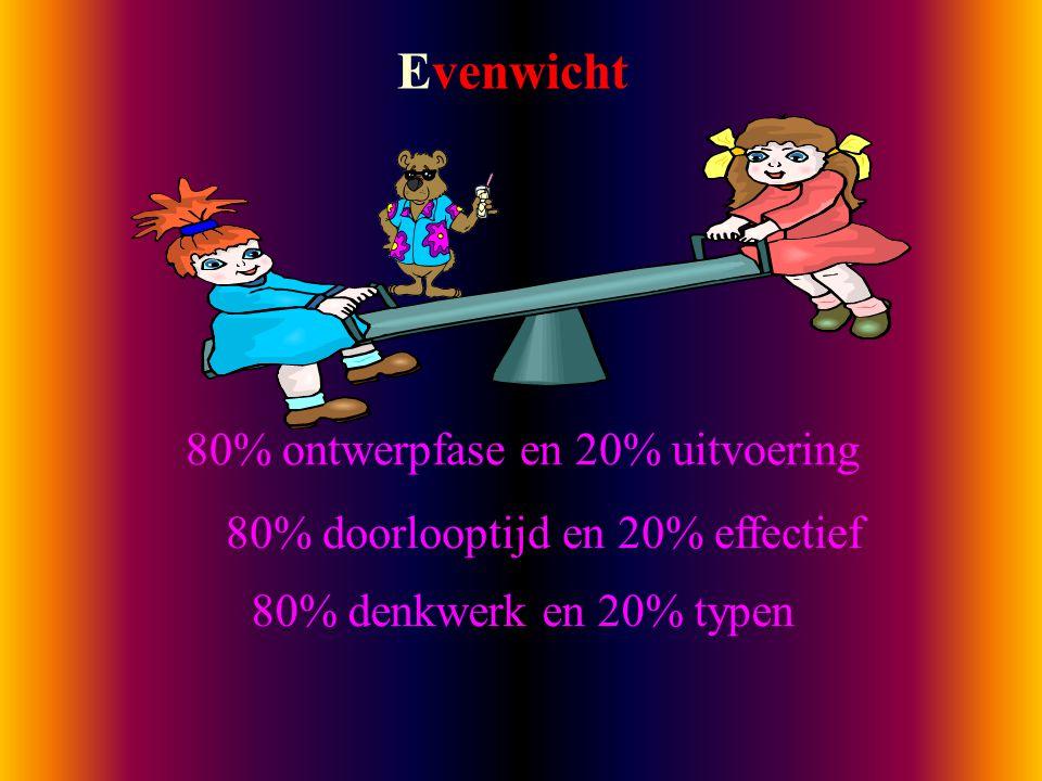 80% ontwerpfase en 20% uitvoering 80% denkwerk en 20% typen 80% doorlooptijd en 20% effectief Evenwicht