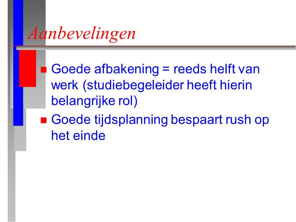 Implementatie en gevolgen n marketingtool in beperkte mate n geen revolutie !