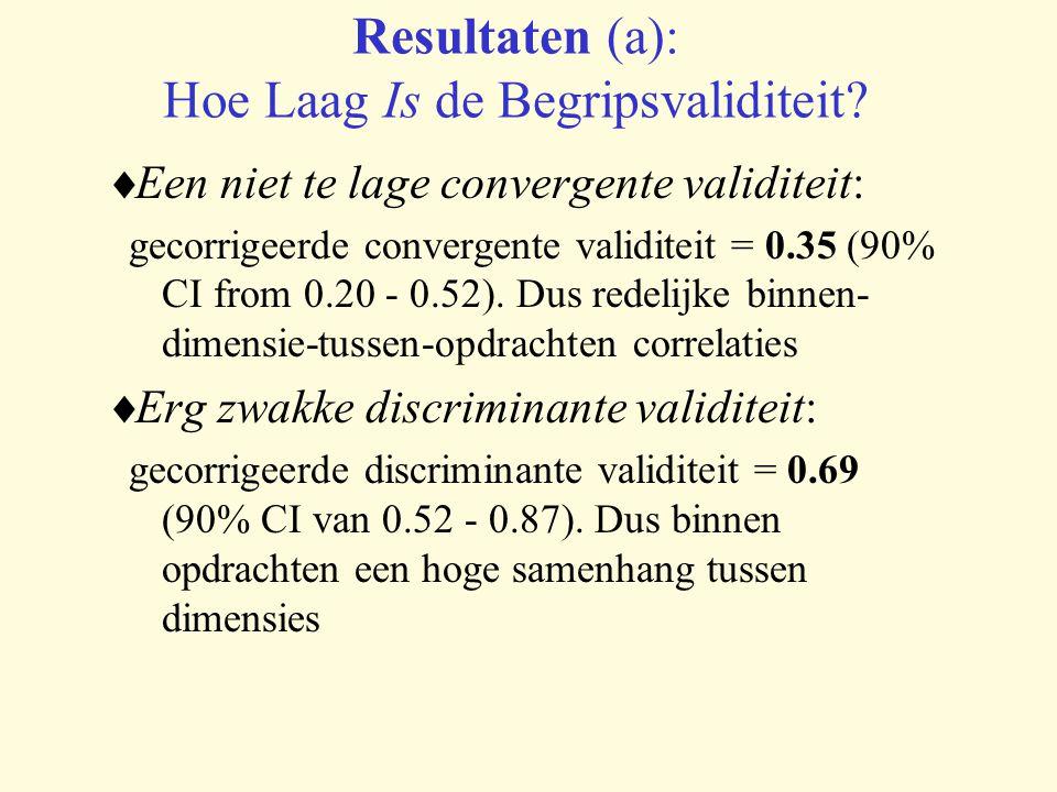 Resultaten (a): Hoe Laag Is de Begripsvaliditeit.