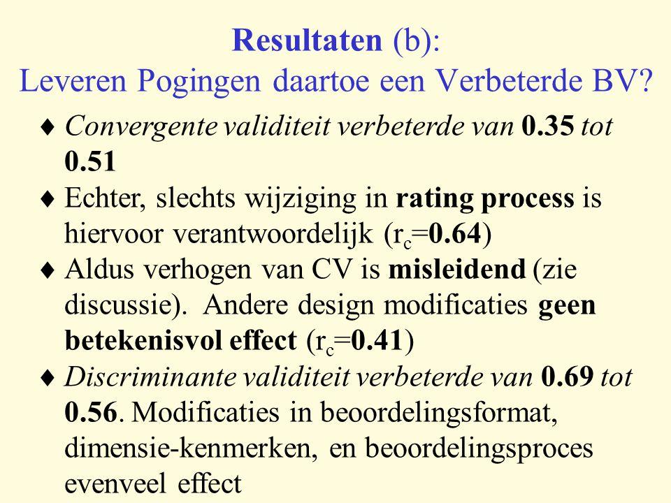 Resultaten (b): Leveren Pogingen daartoe een Verbeterde BV.