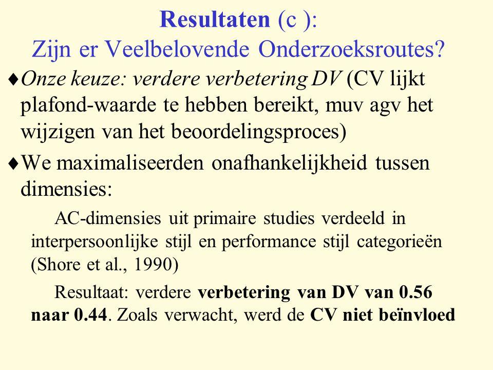 Resultaten (c ): Zijn er Veelbelovende Onderzoeksroutes.