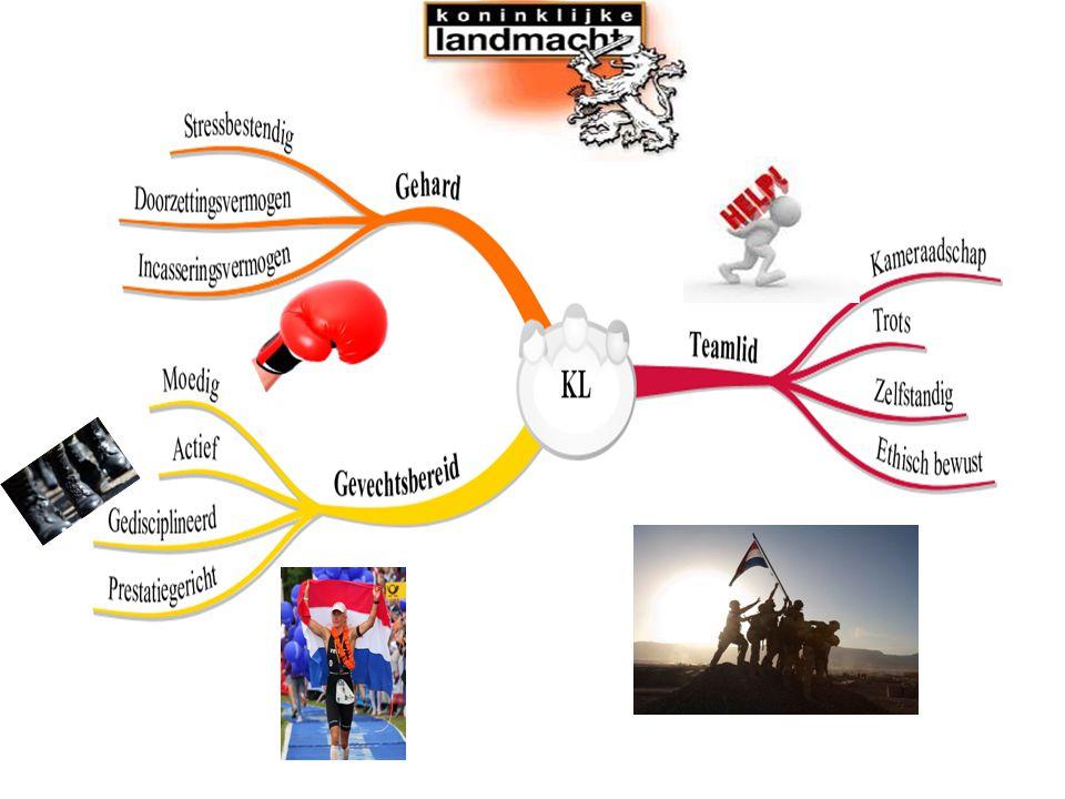 Koninklijke Landmacht 14 The Dutch aproach Lessons learned Communicatie: -Formeel -Informeel -Op alle niveaus -In alle stadia