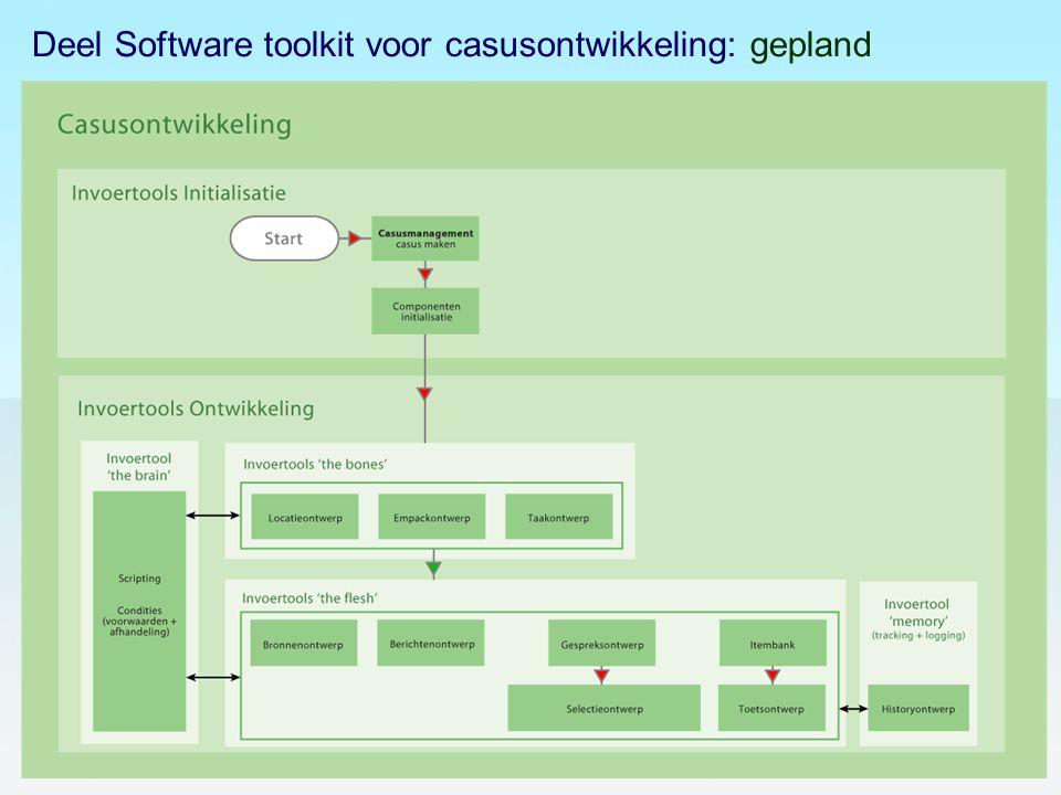 Deel Software toolkit voor casusontwikkeling: gepland