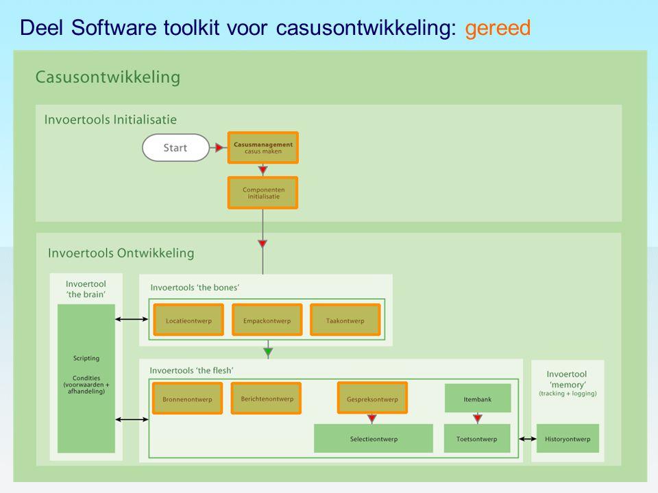 Deel Software toolkit voor casusontwikkeling: gereed