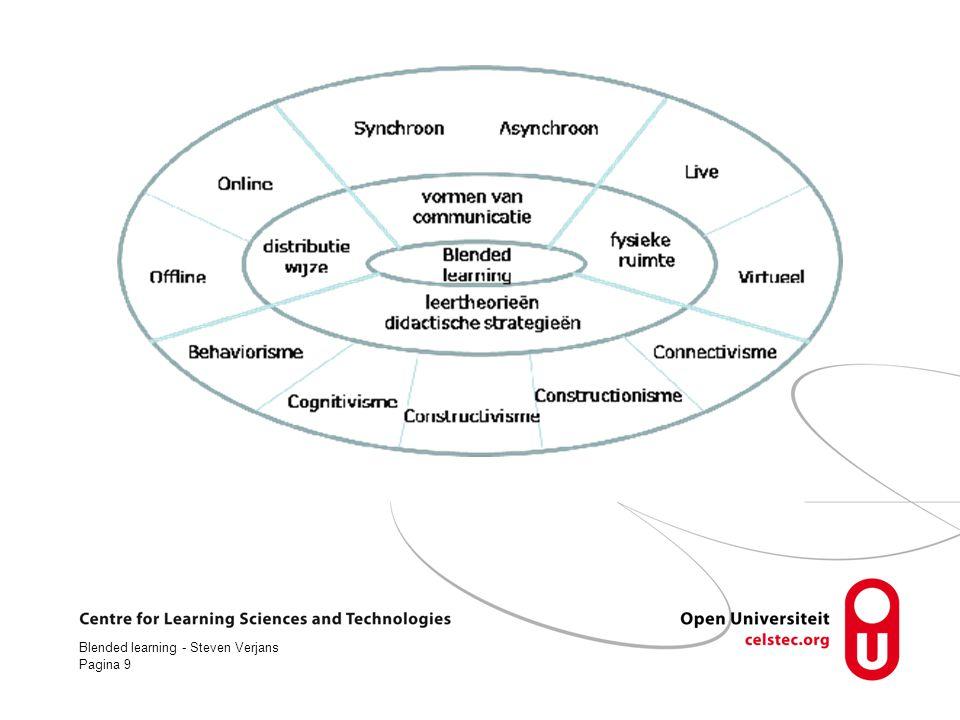 Blended learning - Steven Verjans Pagina 30 Kennis, vaardigheden, attitudes (http://edorigami.wikispaces.com/Bloom%27s+Digital+Taxonomy)http://edorigami.wikispaces.com/Bloom%27s+Digital+Taxonomy
