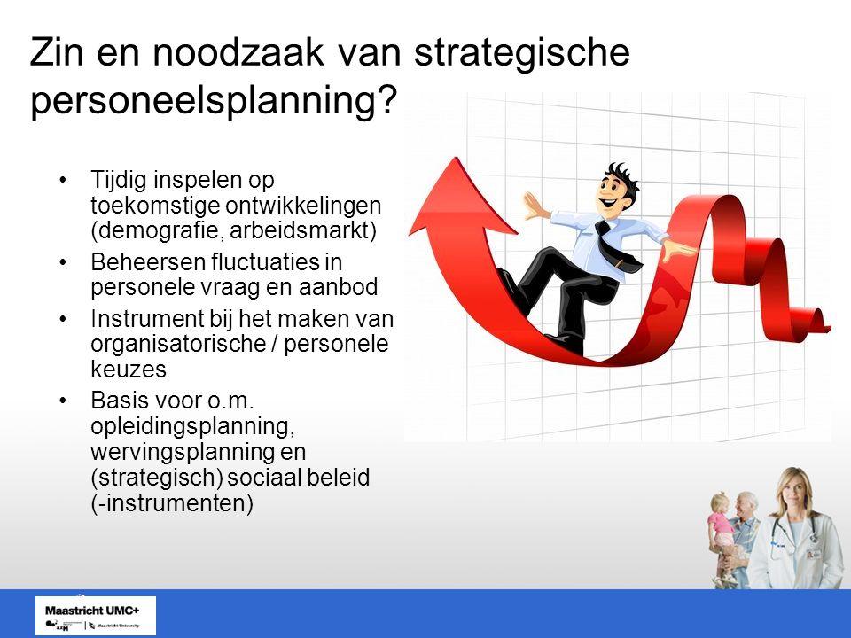 Zin en noodzaak van strategische personeelsplanning.