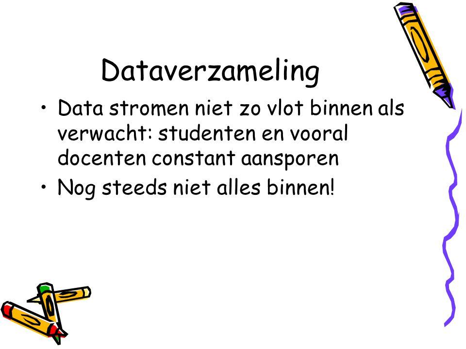 Dataverzameling Data stromen niet zo vlot binnen als verwacht: studenten en vooral docenten constant aansporen Nog steeds niet alles binnen!