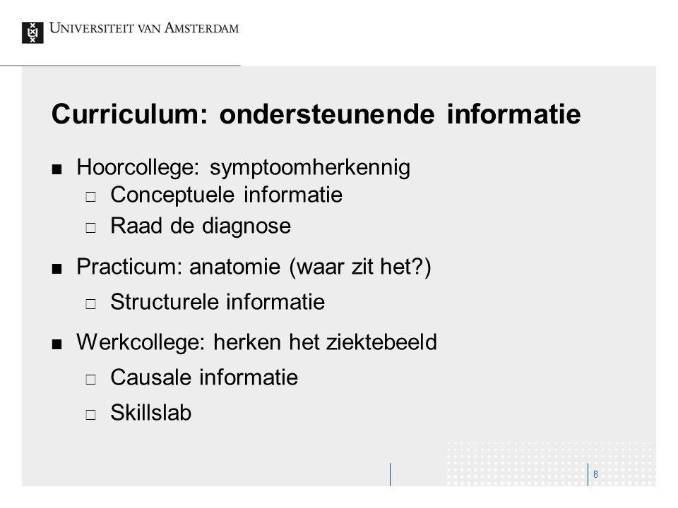 Curriculum: ondersteunende informatie Hoorcollege: symptoomherkennig  Conceptuele informatie  Raad de diagnose Practicum: anatomie (waar zit het?) 