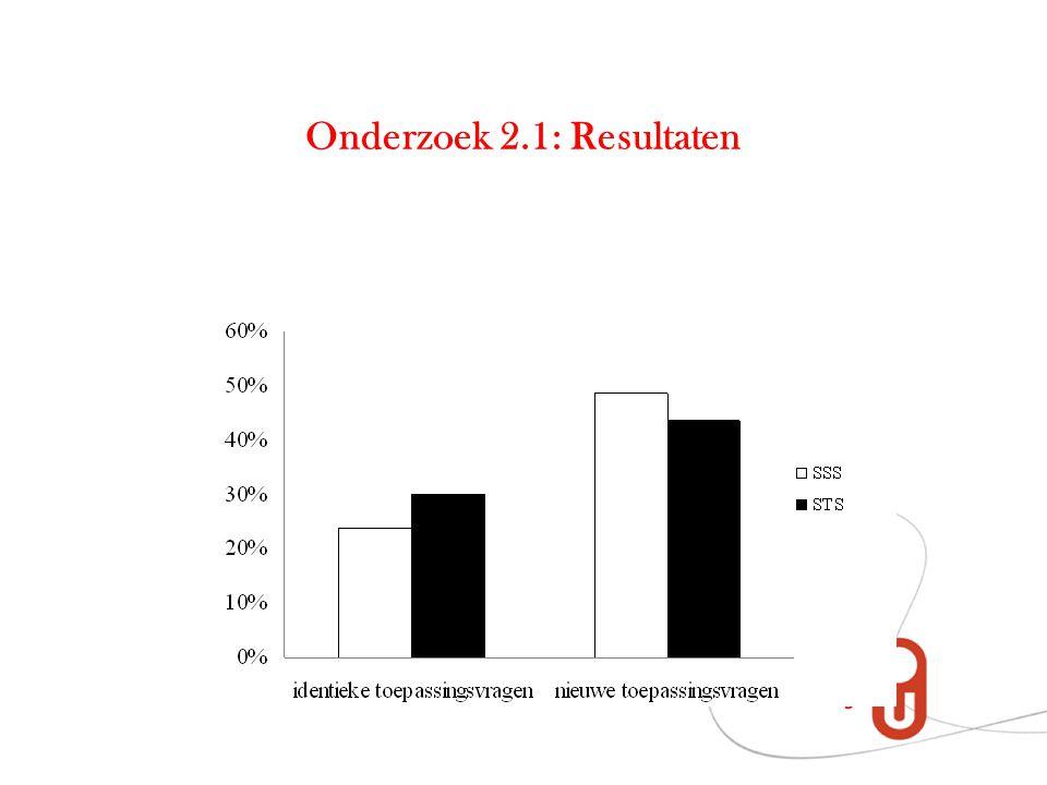 Onderzoek 2.1: Resultaten