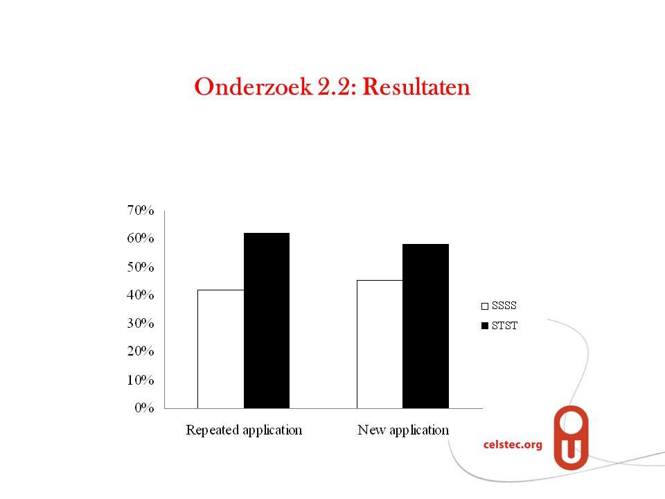 Onderzoek 2.2: Resultaten
