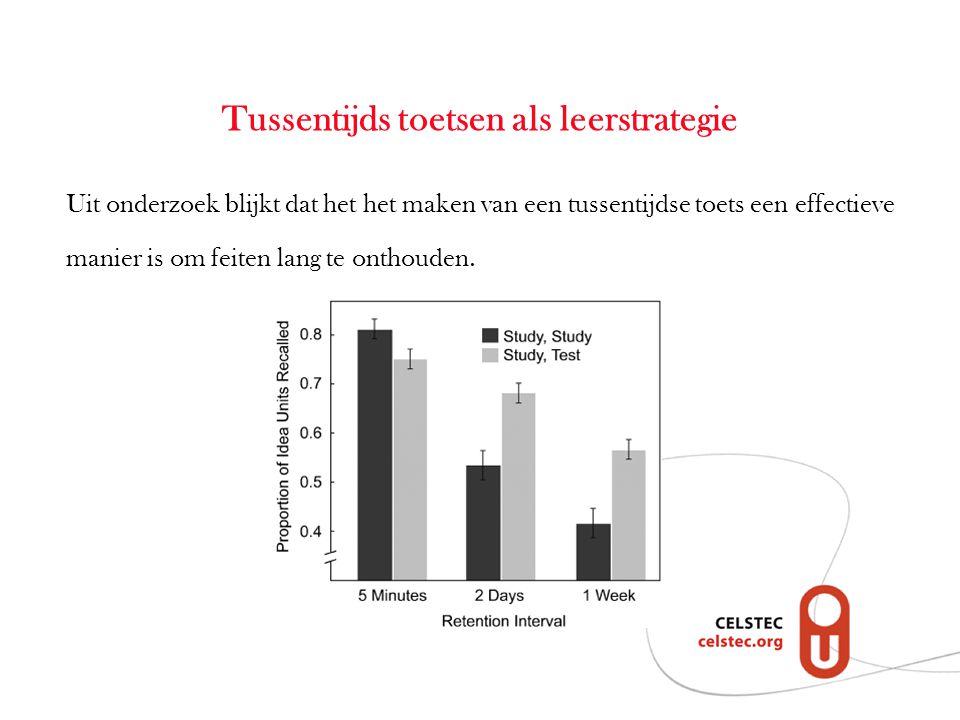 Tussentijds toetsen als leerstrategie Uit onderzoek blijkt dat het het maken van een tussentijdse toets een effectieve manier is om feiten lang te onthouden.