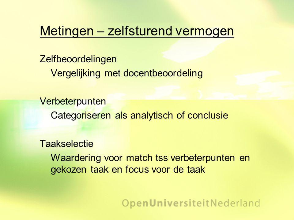 Metingen – zelfsturend vermogen Zelfbeoordelingen Vergelijking met docentbeoordeling Verbeterpunten Categoriseren als analytisch of conclusie Taaksele
