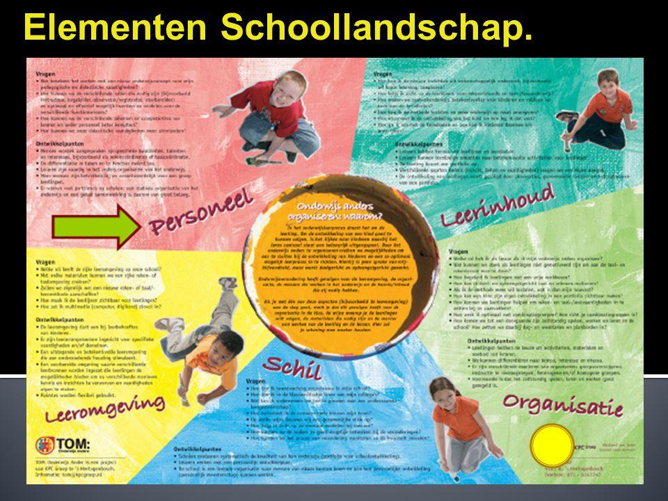 Elementen Schoollandschap.