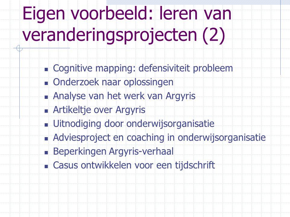 Eigen voorbeeld: leren van veranderingsprojecten (2) Cognitive mapping: defensiviteit probleem Onderzoek naar oplossingen Analyse van het werk van Arg