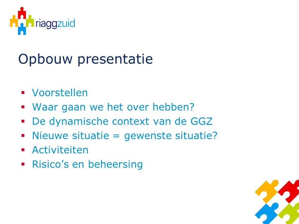 Opbouw presentatie  Voorstellen  Waar gaan we het over hebben?  De dynamische context van de GGZ  Nieuwe situatie = gewenste situatie?  Activitei