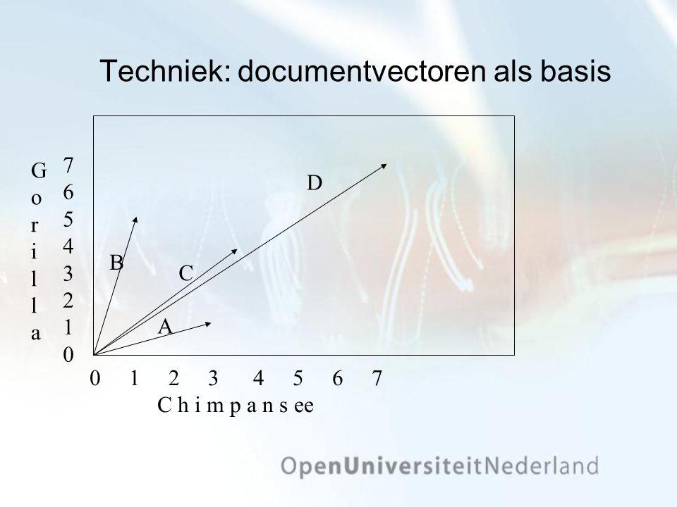 Techniek: documentvectoren als basis 7654321076543210 0 1 2 3 4 5 6 7 C h i m p a n s ee A B GorillaGorilla C D