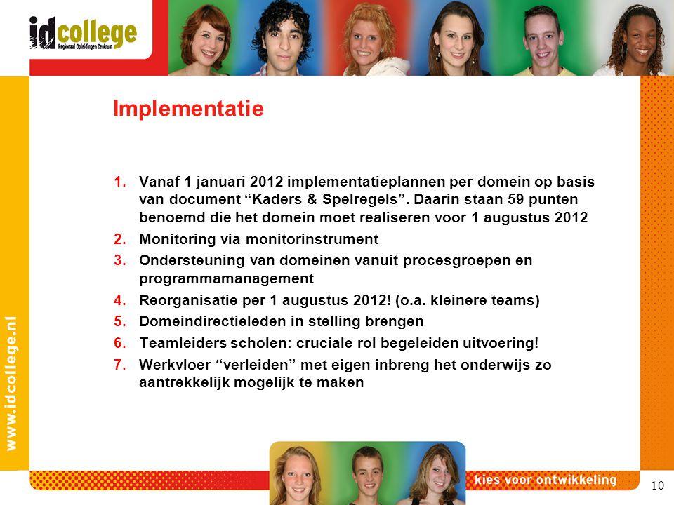 """Implementatie 1.Vanaf 1 januari 2012 implementatieplannen per domein op basis van document """"Kaders & Spelregels"""". Daarin staan 59 punten benoemd die h"""