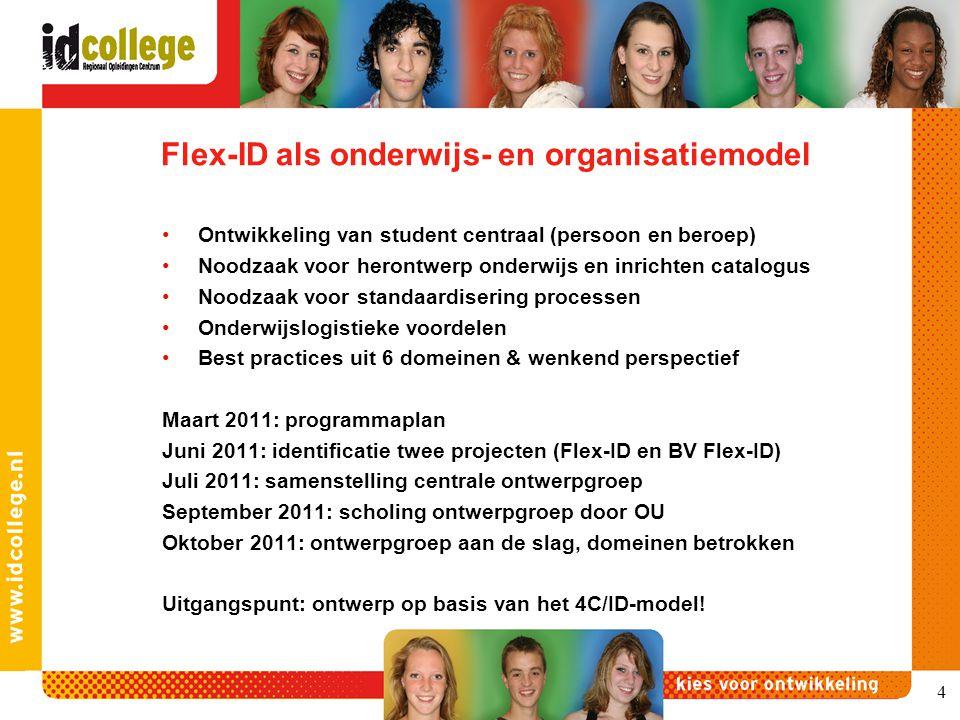 Flex-ID als onderwijs- en organisatiemodel Ontwikkeling van student centraal (persoon en beroep) Noodzaak voor herontwerp onderwijs en inrichten catal