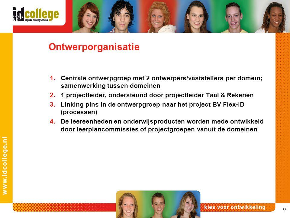 Ontwerporganisatie 1.Centrale ontwerpgroep met 2 ontwerpers/vaststellers per domein; samenwerking tussen domeinen 2.1 projectleider, ondersteund door