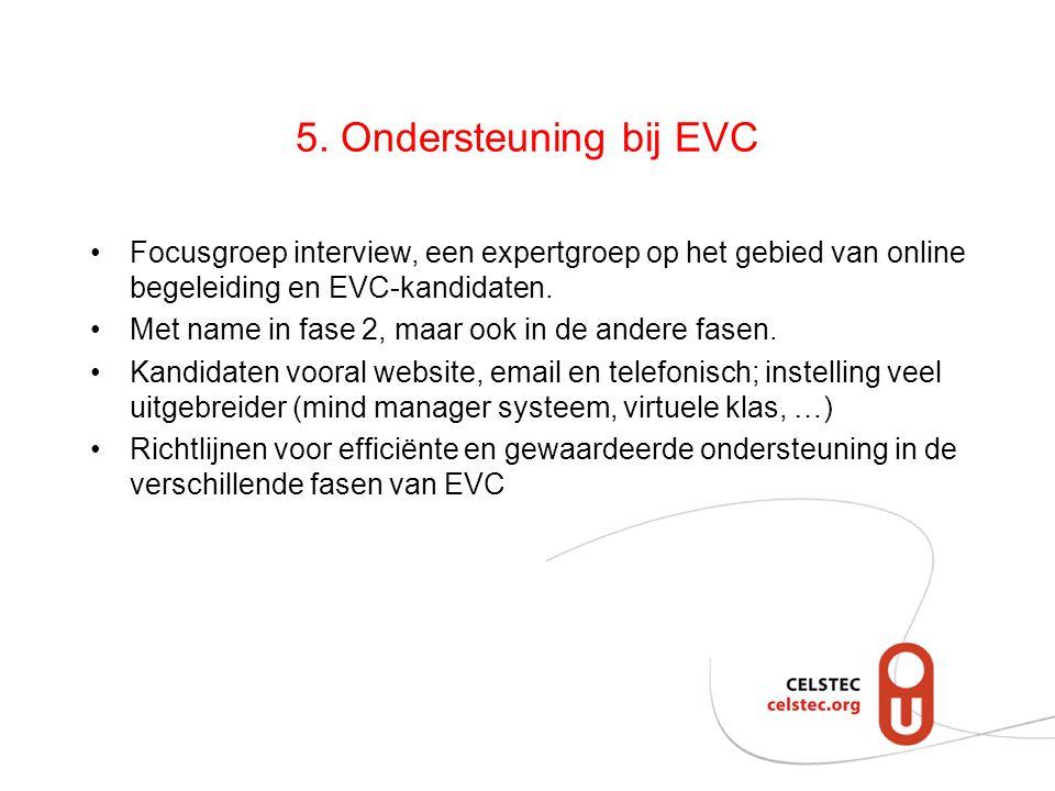 5. Ondersteuning bij EVC Focusgroep interview, een expertgroep op het gebied van online begeleiding en EVC-kandidaten. Met name in fase 2, maar ook in