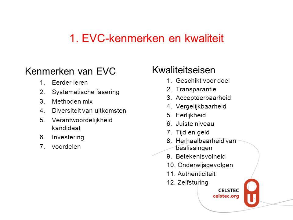 1. EVC-kenmerken en kwaliteit Kenmerken van EVC 1.Eerder leren 2.Systematische fasering 3.Methoden mix 4.Diversiteit van uitkomsten 5.Verantwoordelijk